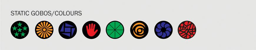 Goboceptor Colour Wheel